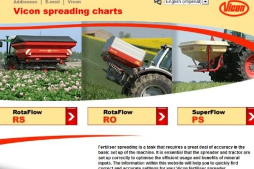 Access to the spreading charts via internet or mobile!